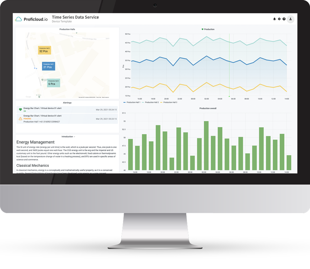 With the Time Series Data Service on Proficloud.io you can build a various number of individual dashboards tailored to your needs.